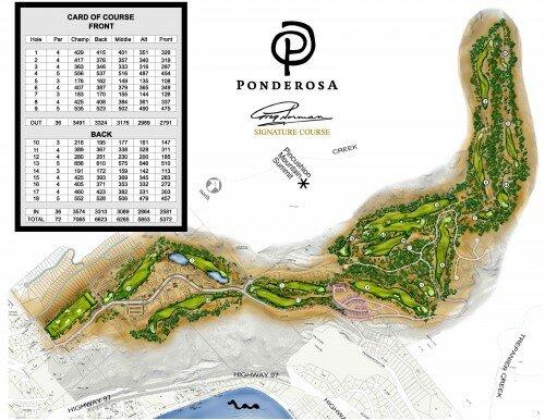 Ponderosa scorecard map